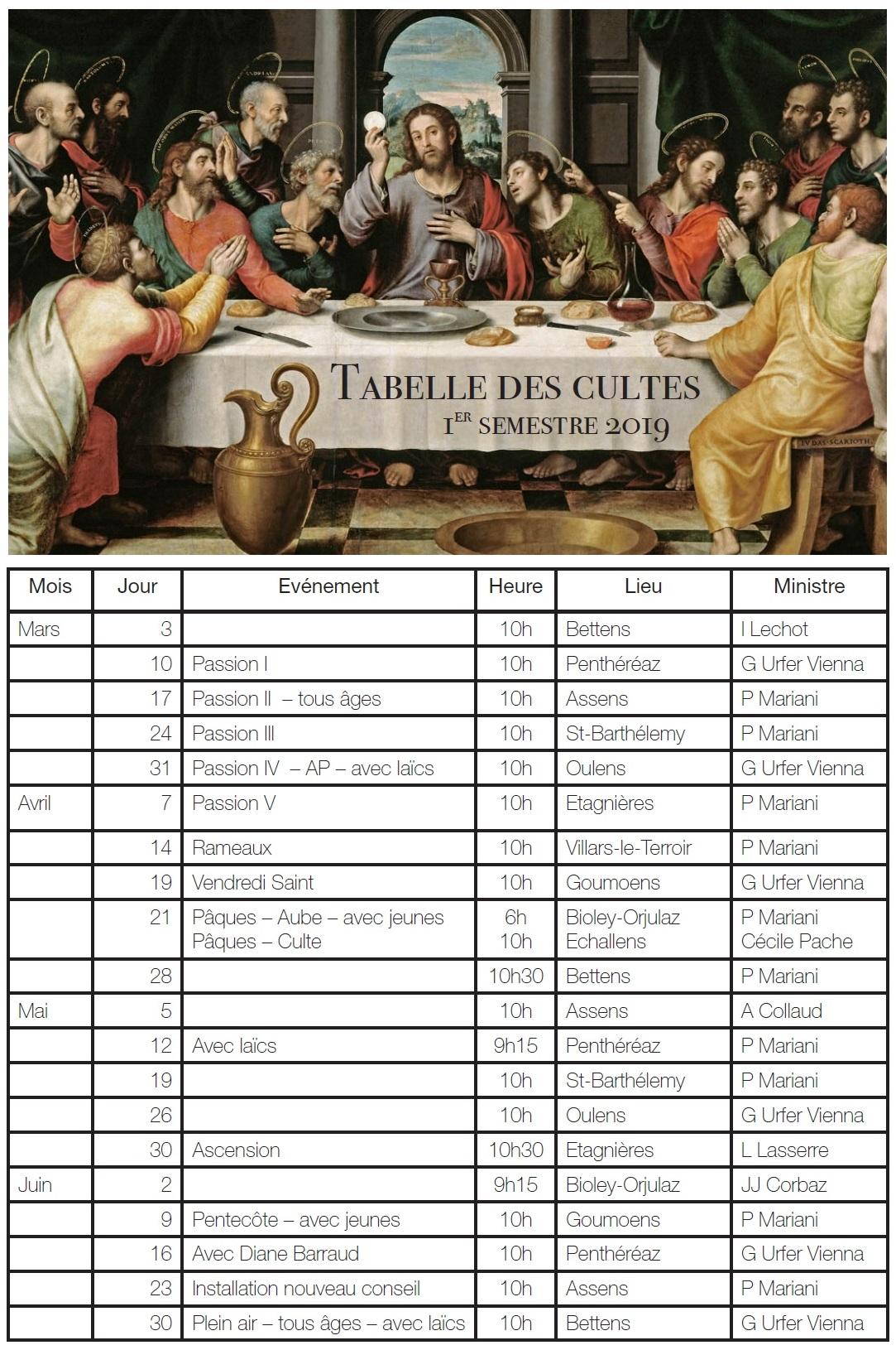 bouton-tabelle-des-cultes